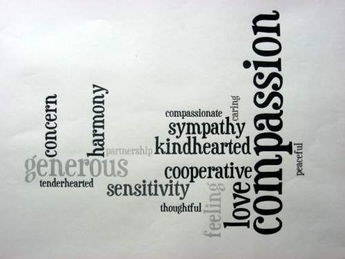 compassion, word cloud